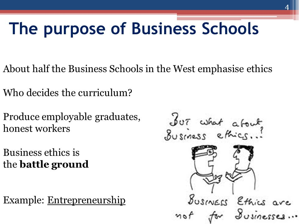 The purpose of Business Schools 4 About half the Business Schools in the West emphasise ethics Who decides the curriculum.