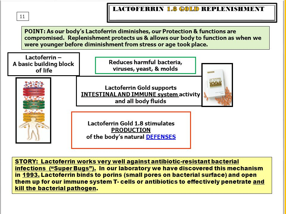Lactoferrin Gold 1.8 stimulates PRODUCTION of the bodys natural DEFENSES.