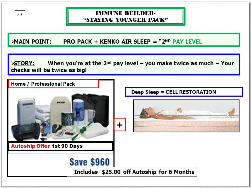 IMMUNE BUILDER- STAYING YOUNGER PACK Includes $25.00 off Autoship for 6 Months Home / Professional Pack Autoship Offer 1st 90 Days MAIN POINT: PRO PACK + KENKO AIR SLEEP = 2 ND PAY LEVEL Deep Sleep = CELL RESTORATION + 20 STORY : When youre at the 2 nd pay level – you make twice as much – Your checks will be twice as big!