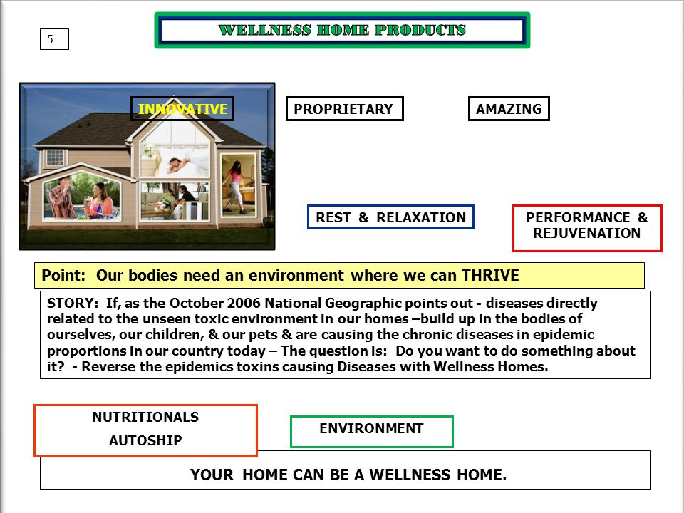 YOUR HOME CAN BE A WELLNESS HOME.