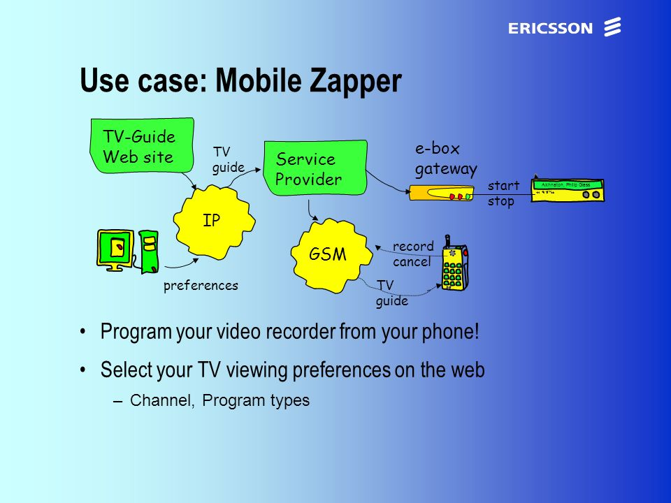 xxxxERICSSON Application Research Use case: Mobile Zapper Program your video recorder from your phone.