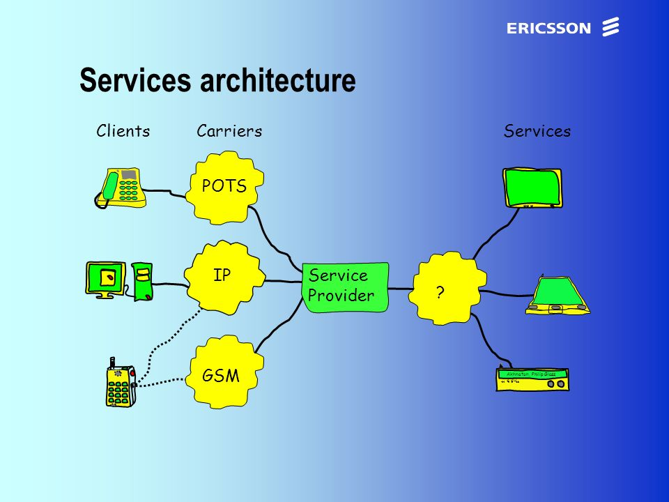 xxxxERICSSON Application Research Services architecture POTS IP GSM Service Provider Akhnaton, Philip Glass 2:20 .