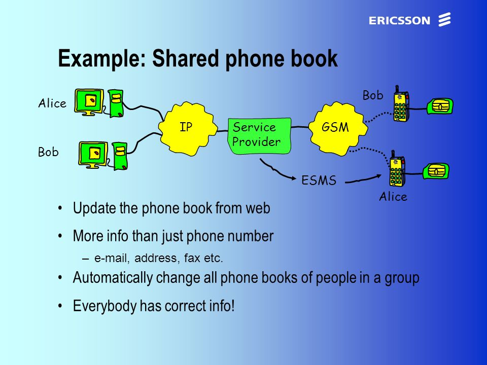 xxxxERICSSON Application Research Example: Shared phone book Update the phone book from web More info than just phone number –e-mail, address, fax etc.