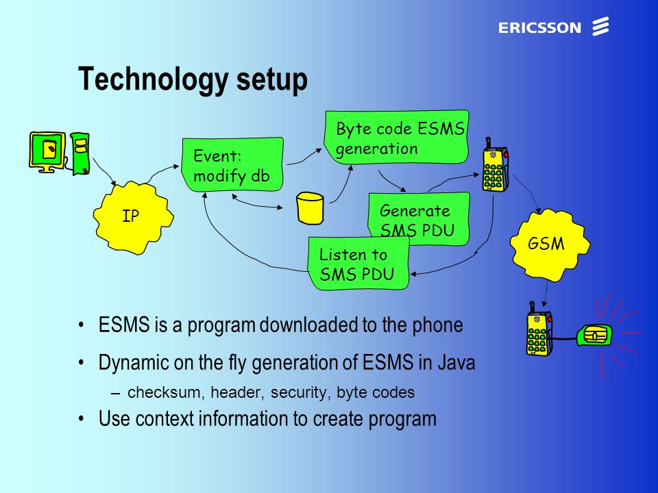 xxxxERICSSON Application Research Technology setup ESMS is a program downloaded to the phone Dynamic on the fly generation of ESMS in Java –checksum, header, security, byte codes Use context information to create program GSM Byte code ESMS generation Event: modify db Generate SMS PDU IP Listen to SMS PDU