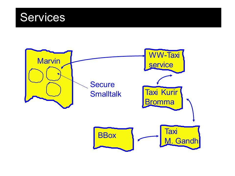 Services Marvin WW-Taxi service Secure Smalltalk Taxi Kurir Bromma BBox Taxi M. Gandhi