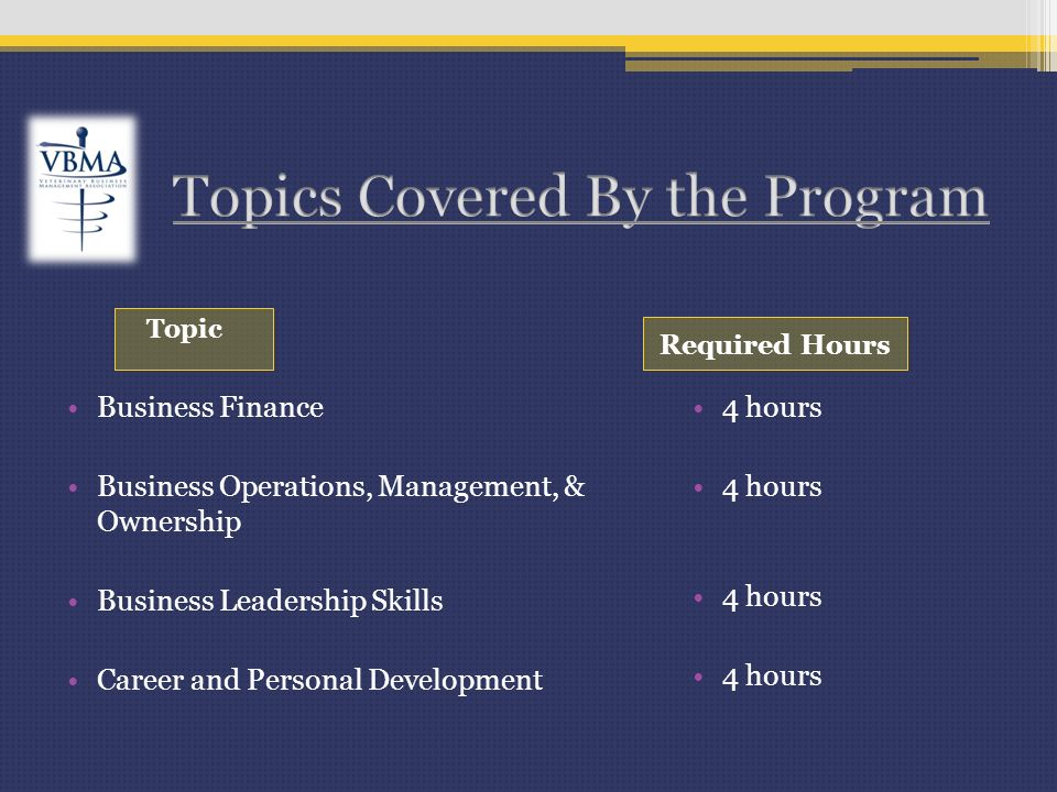 Topic Required Hours Business Finance Business Operations, Management, & Ownership Business Leadership Skills Career and Personal Development 4 hours