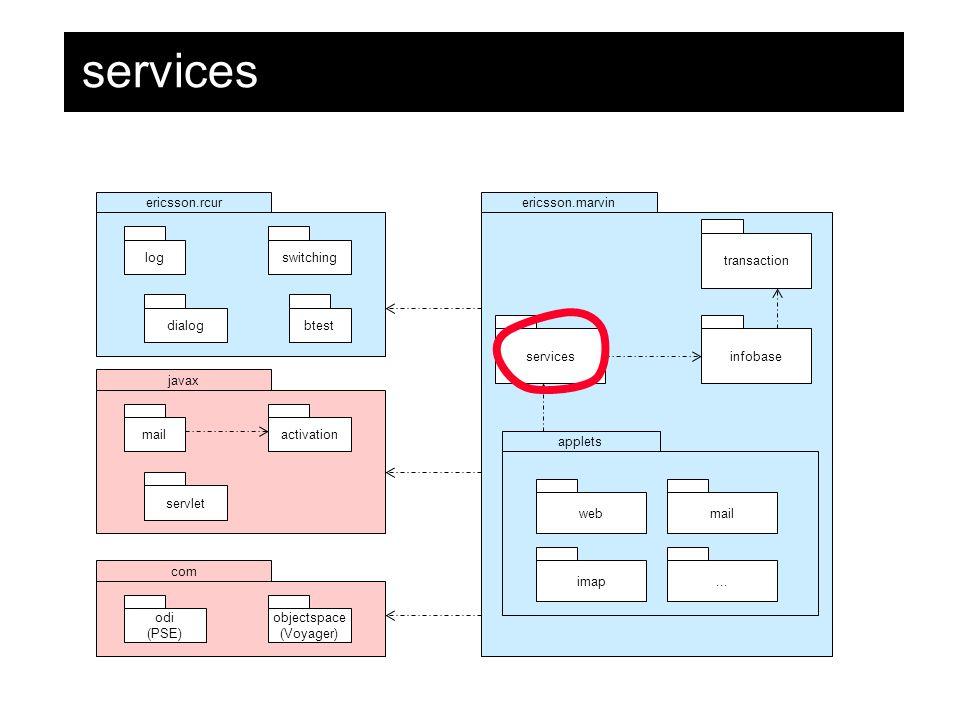 services ericsson.rcurericsson.marvin infobase applets web imap mail...