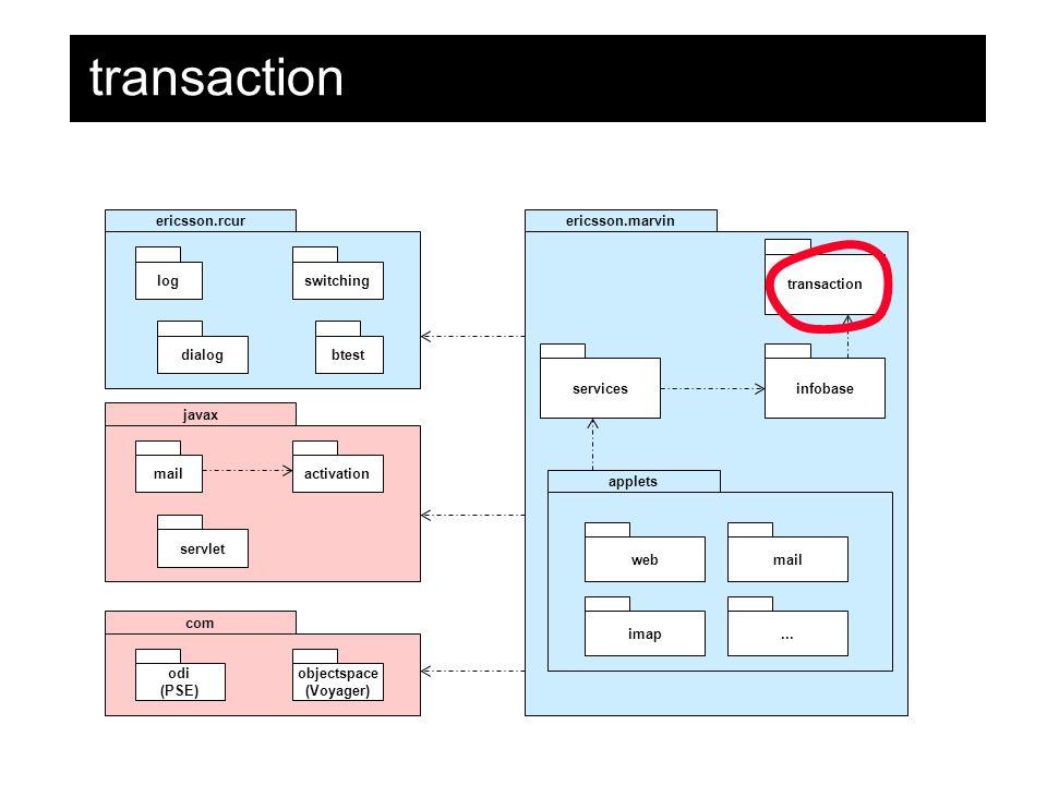 transaction ericsson.rcurericsson.marvin infobase applets web imap mail...