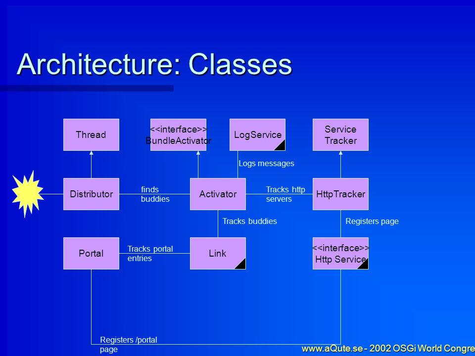 www.aQute.se - 2002 OSGi World Congress - 55 Add process method in Activator The process method must add buddy to the portal The process method must add buddy to the portal The portal tracks url service property.