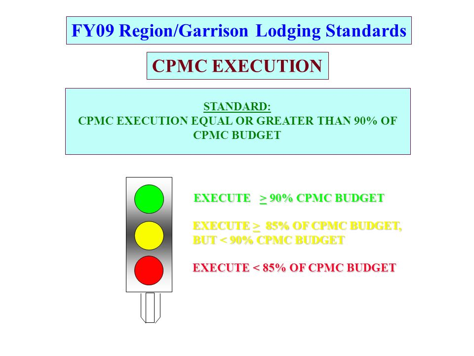 FY09 Region/Garrison Lodging Standards CPMC EXECUTION STANDARD: CPMC EXECUTION EQUAL OR GREATER THAN 90% OF CPMC BUDGET EXECUTE < 85% OF CPMC BUDGET EXECUTE > 90% CPMC BUDGET EXECUTE > 85% OF CPMC BUDGET, BUT < 90% CPMC BUDGET