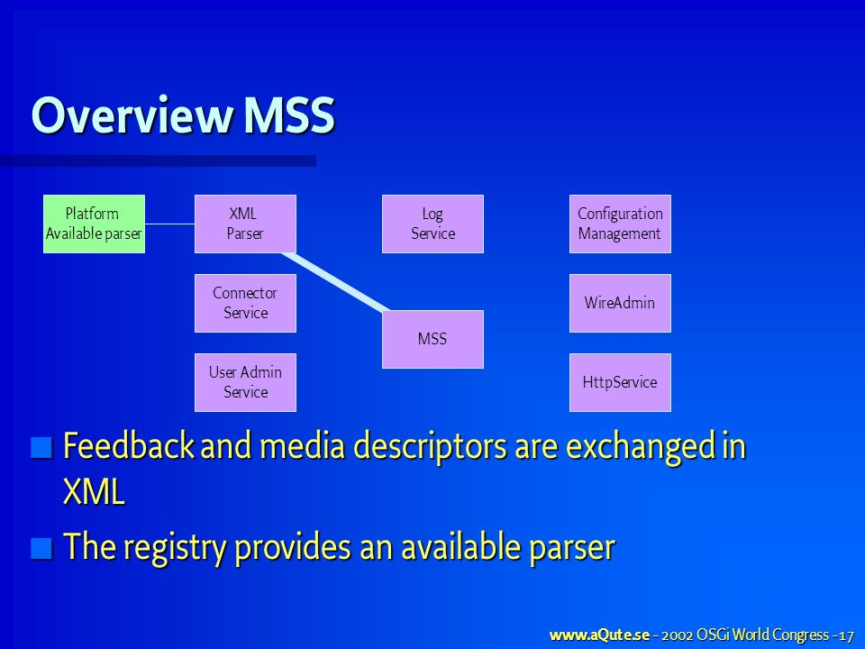 OSGi World Congress - 17 Overview MSS Configuration Management HttpService Log Service WireAdmin MSS User Admin Service Platform Available parser Feedback and media descriptors are exchanged in XML Feedback and media descriptors are exchanged in XML The registry provides an available parser The registry provides an available parser Connector Service XML Parser