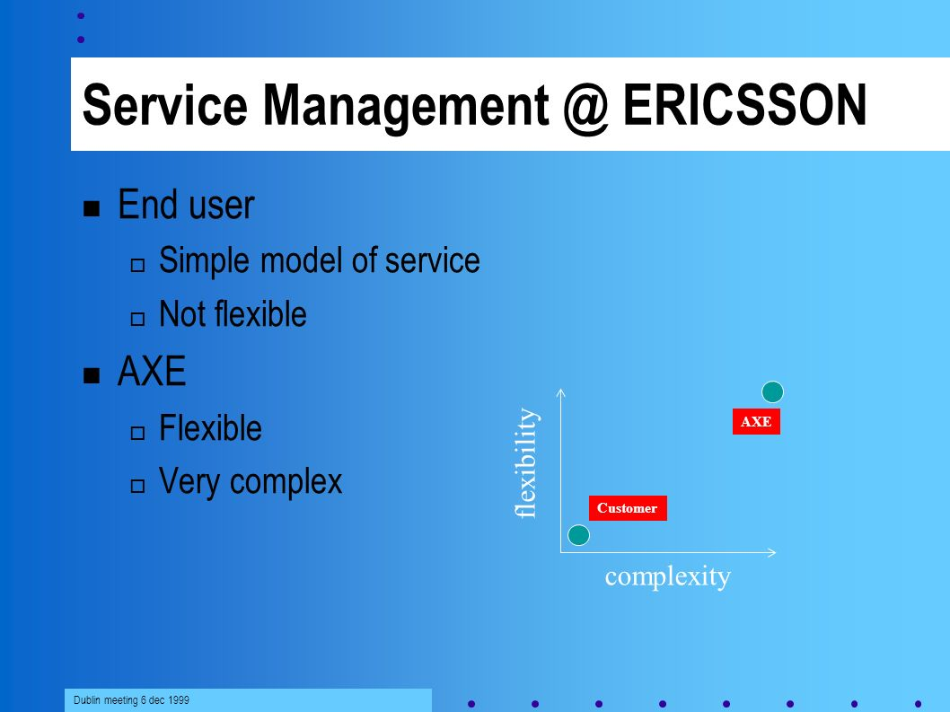 Dublin meeting 6 dec 1999 Service Management @ ERICSSON End user Simple model of service Not flexible AXE Flexible Very complex flexibility complexity