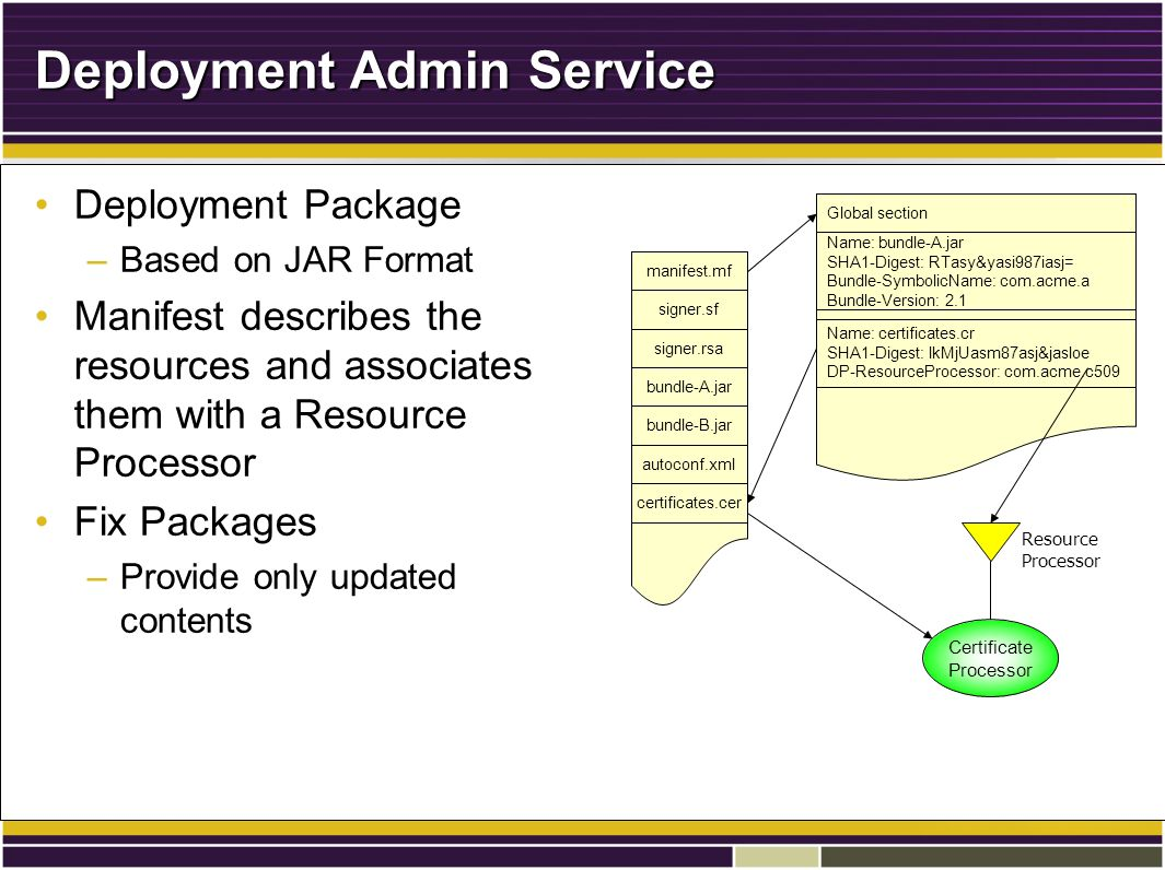 Deployment Admin Service Deployment PackageDeployment Package –Based on JAR Format Manifest describes the resources and associates them with a Resource ProcessorManifest describes the resources and associates them with a Resource Processor Fix PackagesFix Packages –Provide only updated contents manifest.mf signer.sf signer.rsa bundle-A.jar bundle-B.jar autoconf.xml certificates.cer Global section Name: bundle-A.jar SHA1-Digest: RTasy&yasi987iasj= Bundle-SymbolicName: com.acme.a Bundle-Version: 2.1 Name: certificates.cr SHA1-Digest: lkMjUasm87asj&jasloe DP-ResourceProcessor: com.acme.c509 Certificate Processor Resource Processor