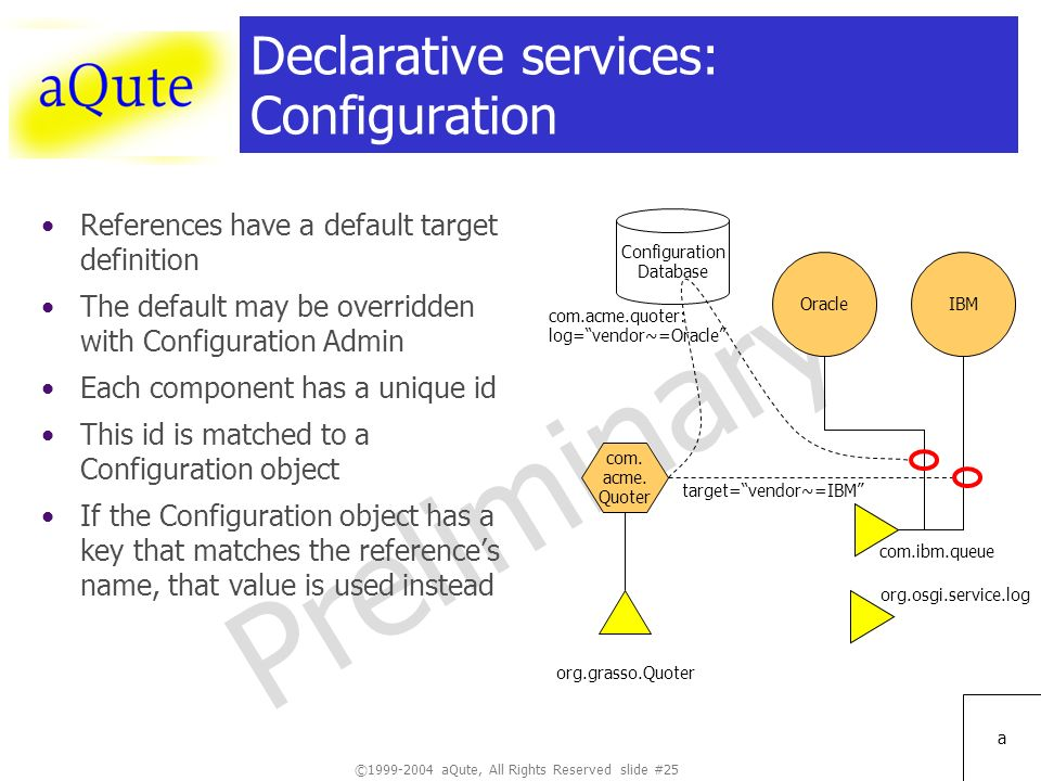 ©1999-2004 aQute, All Rights Reserved slide #25 Preliminary a Declarative services: Configuration References have a default target definition The default may be overridden with Configuration Admin Each component has a unique id This id is matched to a Configuration object If the Configuration object has a key that matches the references name, that value is used instead com.