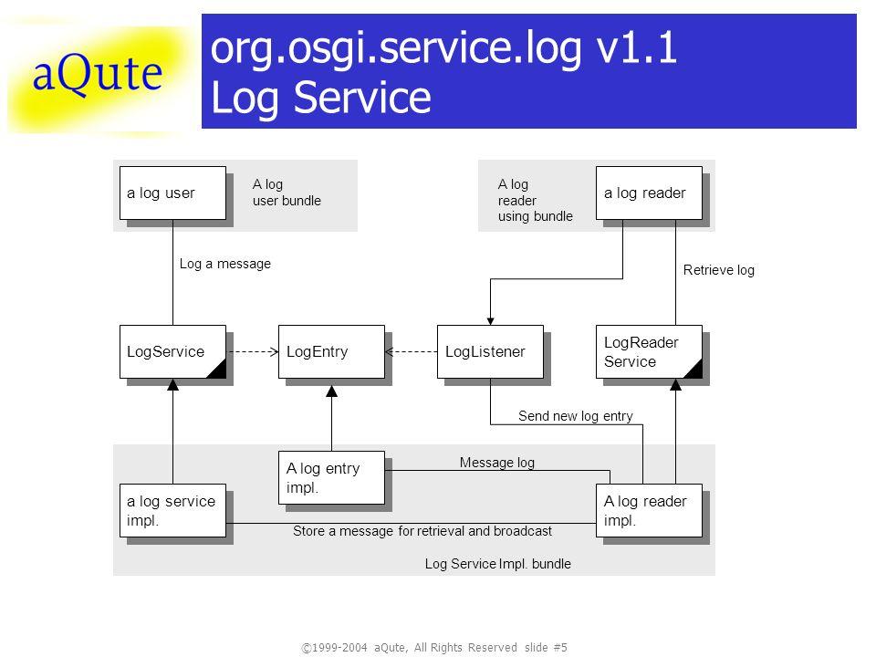 ©1999-2004 aQute, All Rights Reserved slide #5 org.osgi.service.log v1.1 Log Service a log user a log reader LogService LogEntry LogListener LogReader Service LogReader Service a log service impl.