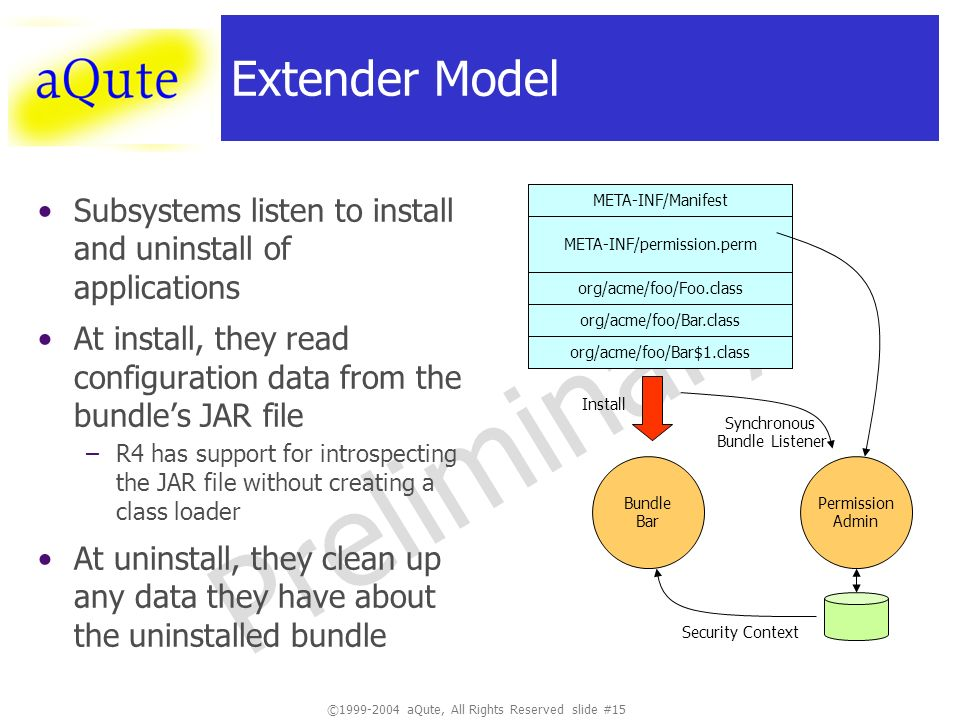 ©1999-2004 aQute, All Rights Reserved slide #15 Preliminary Extender Model Subsystems listen to install and uninstall of applications At install, they read configuration data from the bundles JAR file –R4 has support for introspecting the JAR file without creating a class loader At uninstall, they clean up any data they have about the uninstalled bundle META-INF/Manifest org/acme/foo/Bar.class org/acme/foo/Bar$1.class org/acme/foo/Foo.class META-INF/permission.perm Permission Admin Bundle Bar Synchronous Bundle Listener Install Security Context