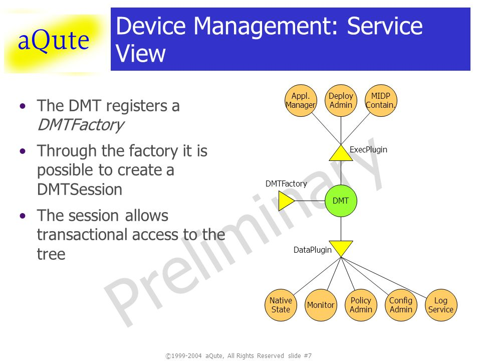 ©1999-2004 aQute, All Rights Reserved slide #38 Preliminary ACLs versus Permissions Access to the DMT is protected by ACLs ACLs are a simple protection mechanism The semantics of the ACL depend on the tree Complex policies make the DMT unwieldy There is also access to the functionality via the semantic interface Final operation is always checked by Java 2 permissions Management System Impl.