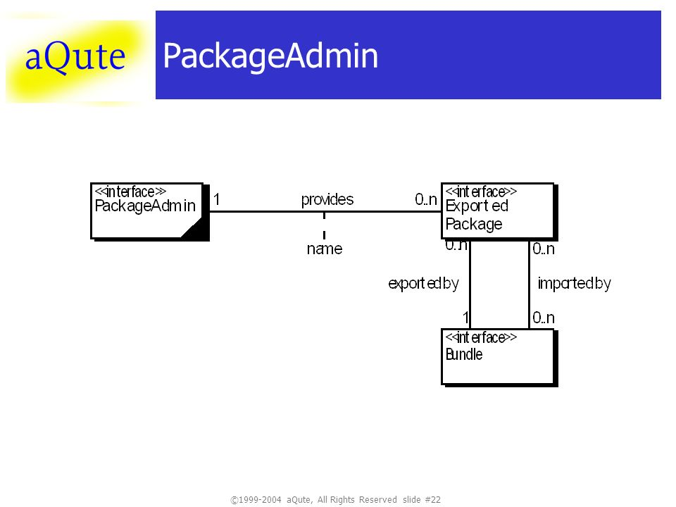 ©1999-2004 aQute, All Rights Reserved slide #22 PackageAdmin