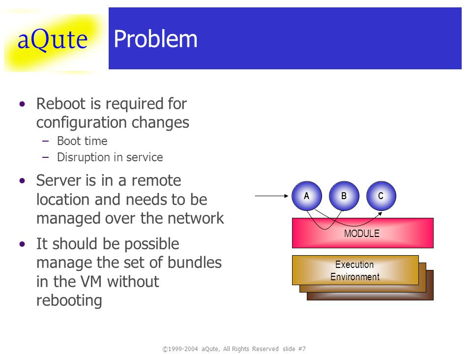 ©1999-2004 aQute, All Rights Reserved slide #7 Problem Reboot is required for configuration changes –Boot time –Disruption in service Server is in a remote location and needs to be managed over the network It should be possible manage the set of bundles in the VM without rebooting MODULE CDC Execution Environment ABC