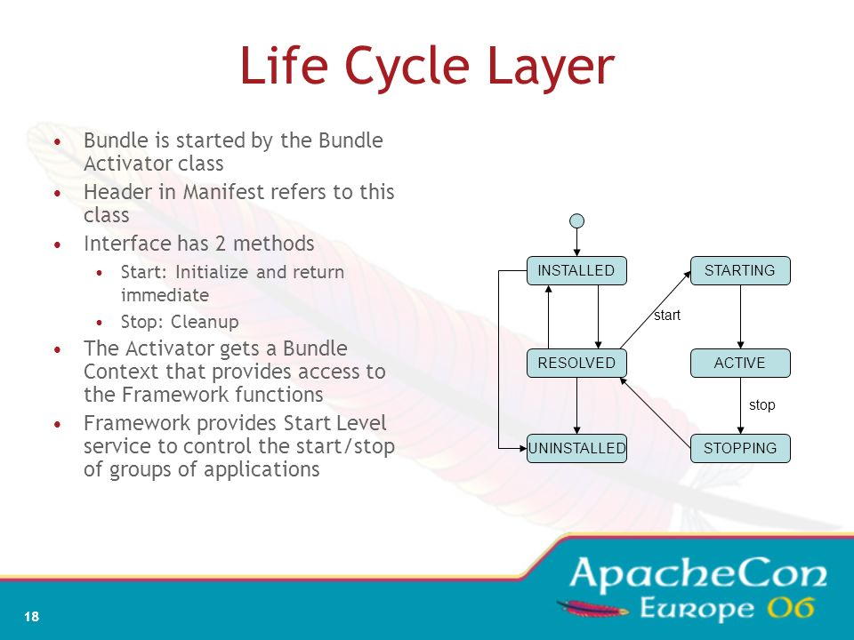 16 Module Layer Packaging of applications and libraries in Bundles Raw Java has significant deployment issues Class Loading modularization Raw Java pr