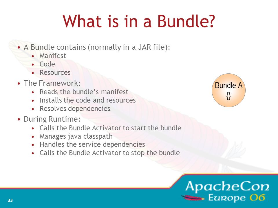 31 Framework Entities OSGi Framework Bundle A {} = service, java interface Bundle B {} Bundle C {}