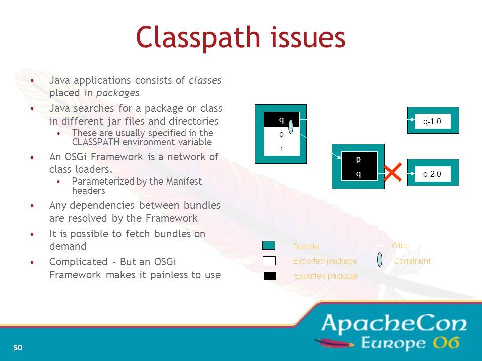 48 Collaborative model Bundle JAVA Operating System Hardware OSGi Framework Service registry packages