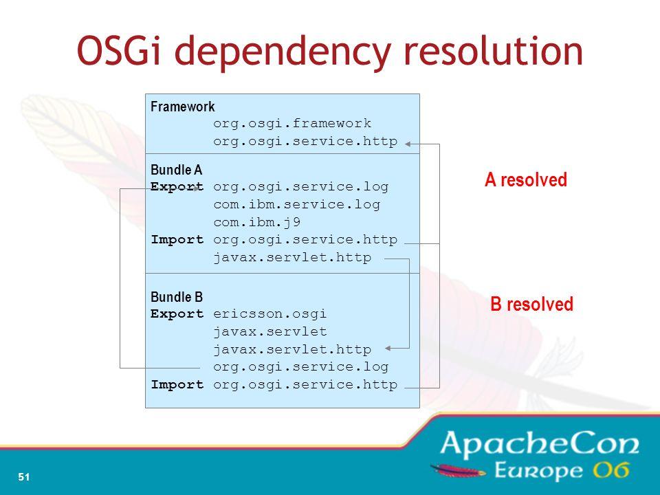 49 Collaborative model JAVA Operating System Hardware Java Application Manager Service registry packages Midlet, Xlet, or Applet Midlet, Xlet, or Appl