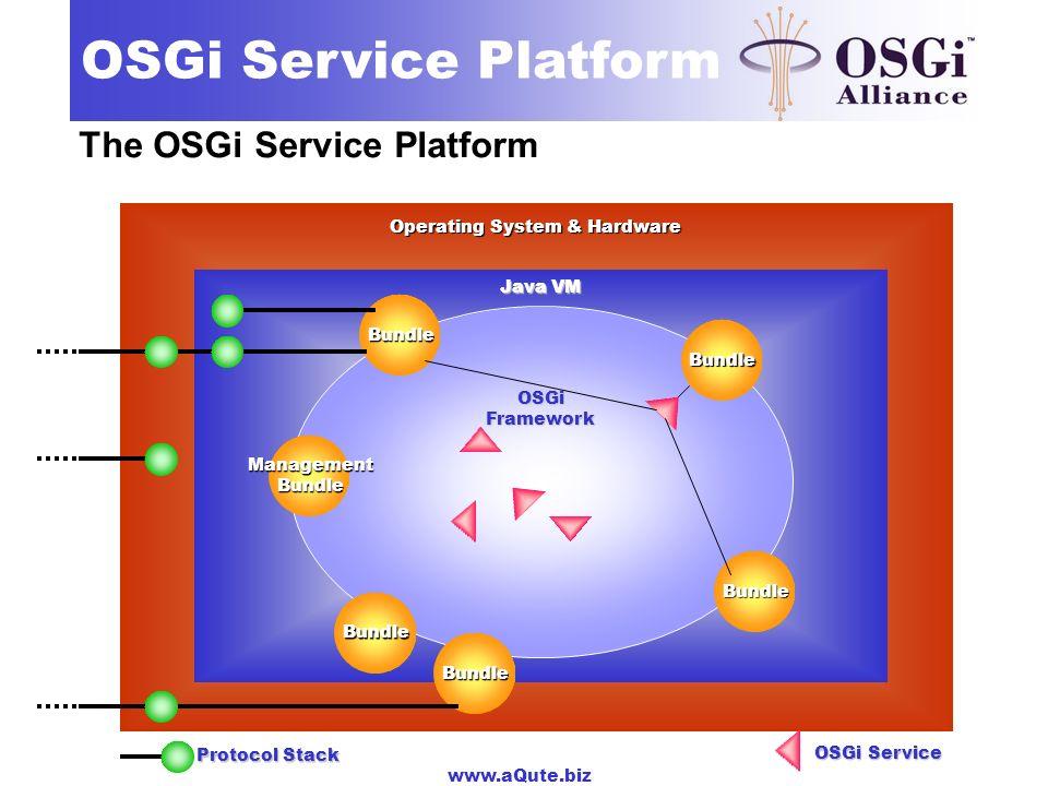 www.aQute.biz OSGi Service Platform The OSGi Service Platform Operating System & Hardware Java VM OSGiFramework Bundle Bundle Bundle Bundle Bundle Man