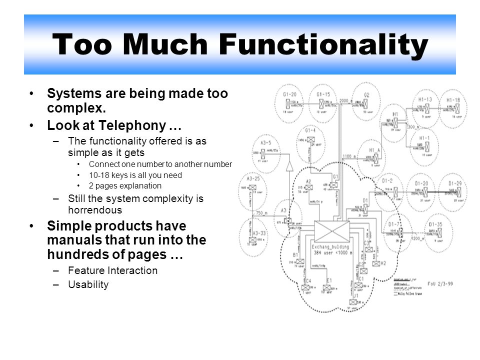 Too Much Functionality Systems are being made too complex.