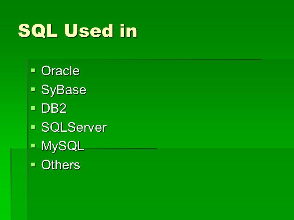 Oracle Oracle SyBase SyBase DB2 DB2 SQLServer SQLServer MySQL MySQL Others Others
