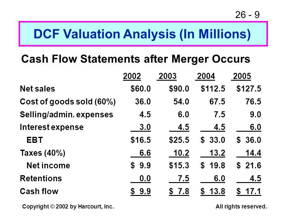 26 - 9 Copyright © 2002 by Harcourt, Inc.All rights reserved. DCF Valuation Analysis (In Millions) Cash Flow Statements after Merger Occurs 2002 2003