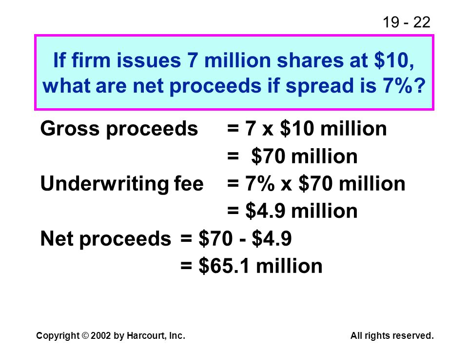 19 - 22 Copyright © 2002 by Harcourt, Inc.All rights reserved. If firm issues 7 million shares at $10, what are net proceeds if spread is 7%? Gross pr