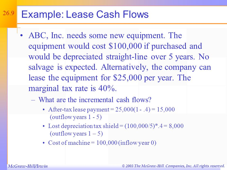 McGraw-Hill/Irwin © 2003 The McGraw-Hill Companies, Inc. All rights reserved. 26.8 Incremental Cash Flows After-tax lease payment (outflow) –Lease pay