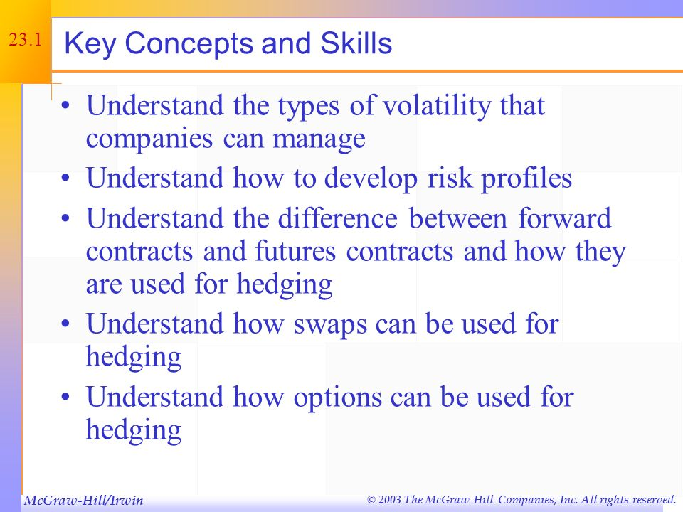 © 2003 The McGraw-Hill Companies, Inc. All rights reserved. Risk Management: An Introduction to Financial Engineering Chapter Twenty- Three