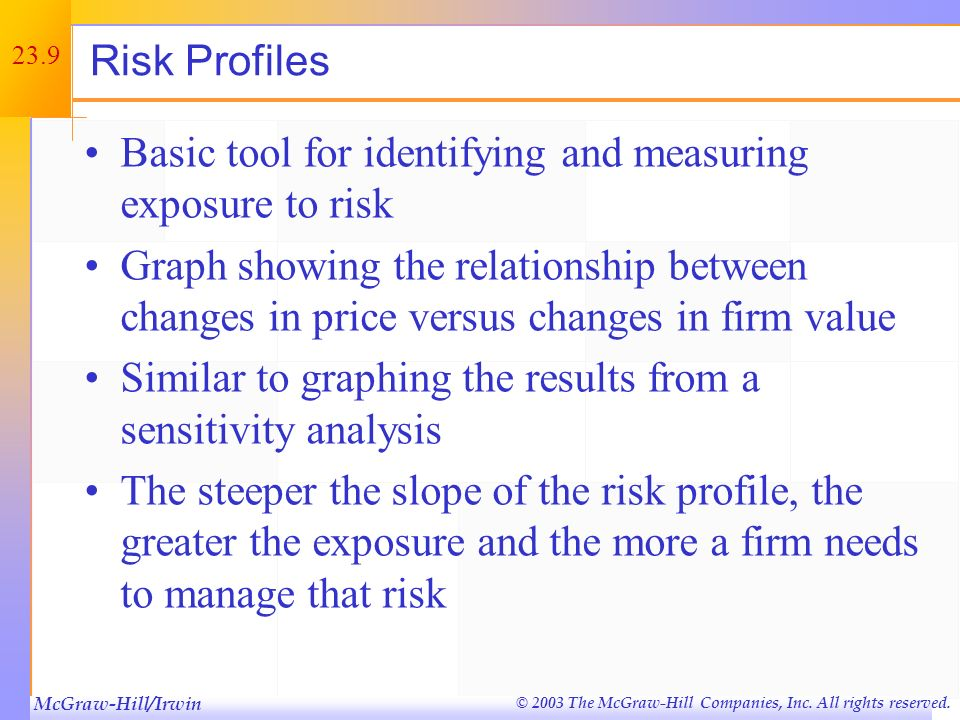 McGraw-Hill/Irwin © 2003 The McGraw-Hill Companies, Inc. All rights reserved. 23.8 The Risk Management Process Identify the types of price fluctuation