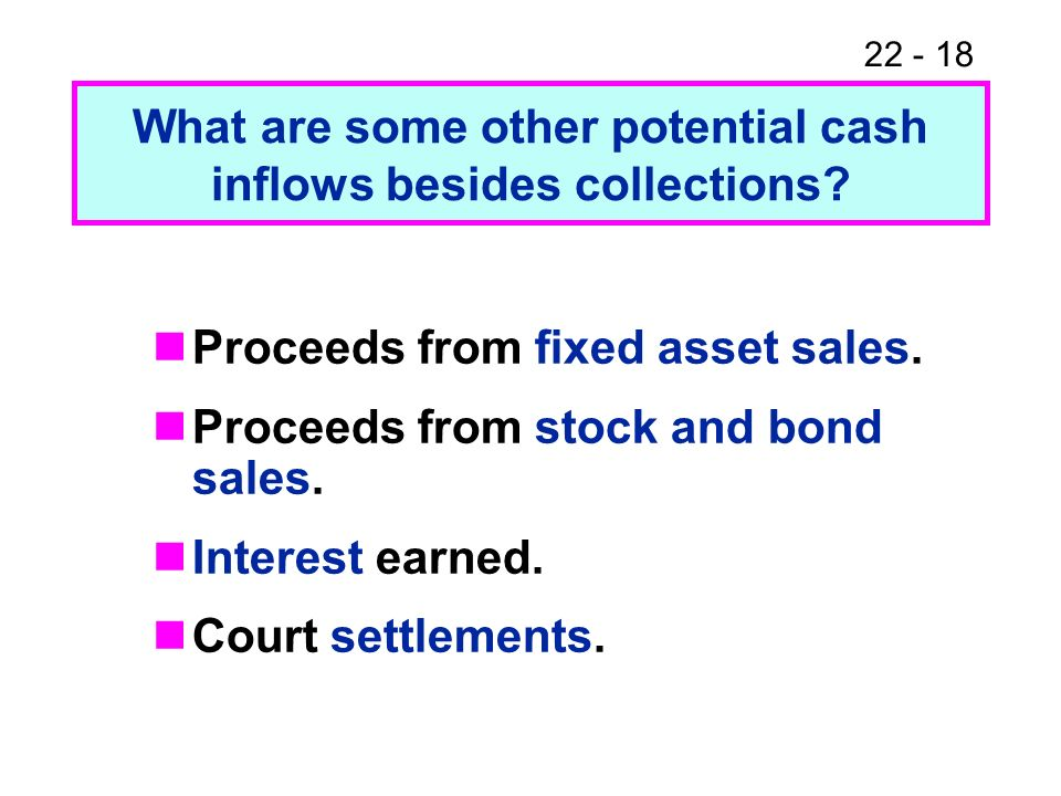 22 - 18 What are some other potential cash inflows besides collections? Proceeds from fixed asset sales. Proceeds from stock and bond sales. Interest