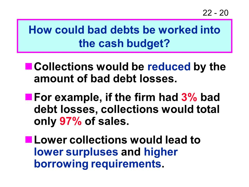 22 - 20 How could bad debts be worked into the cash budget? Collections would be reduced by the amount of bad debt losses. For example, if the firm ha