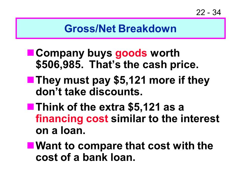 22 - 34 Gross/Net Breakdown Company buys goods worth $506,985. Thats the cash price. They must pay $5,121 more if they dont take discounts. Think of t