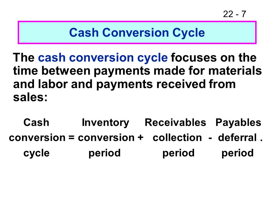 22 - 7 The cash conversion cycle focuses on the time between payments made for materials and labor and payments received from sales: Cash Inventory Re