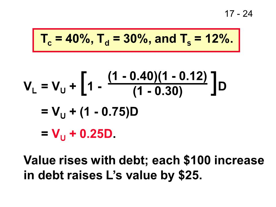 17 - 24 T c = 40%, T d = 30%, and T s = 12%. V L = V U + [ 1 - ] D = V U + (1 - 0.75)D = V U + 0.25D. Value rises with debt; each $100 increase in deb