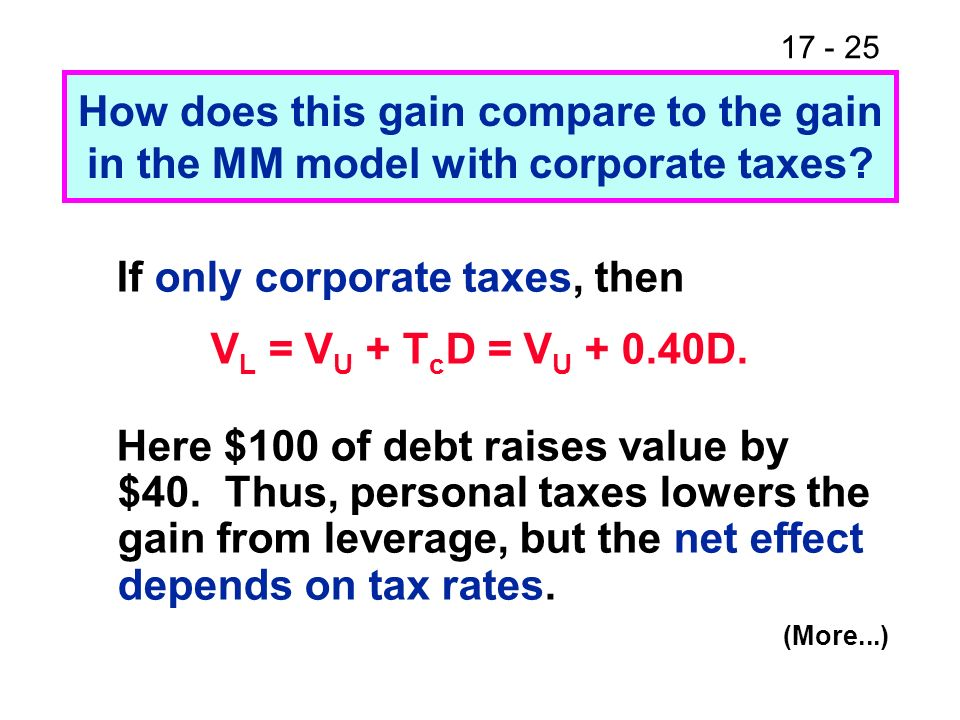 17 - 25 How does this gain compare to the gain in the MM model with corporate taxes? If only corporate taxes, then V L = V U + T c D = V U + 0.40D. He