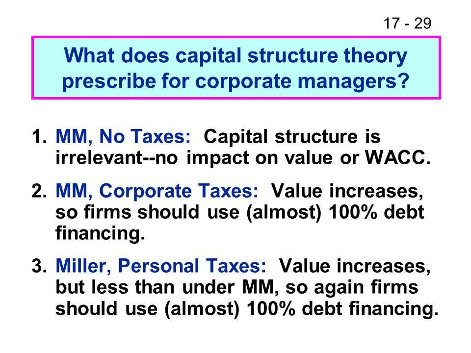 17 - 29 What does capital structure theory prescribe for corporate managers? 1.MM, No Taxes: Capital structure is irrelevant--no impact on value or WA