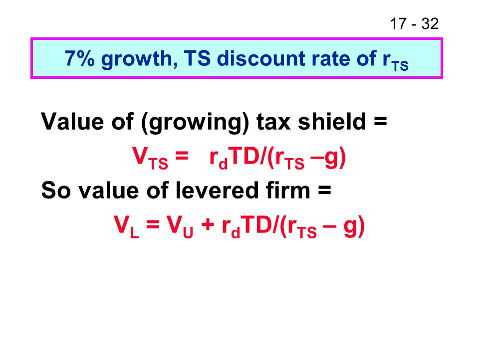 17 - 32 7% growth, TS discount rate of r TS Value of (growing) tax shield = V TS = r d TD/(r TS –g) So value of levered firm = V L = V U + r d TD/(r T