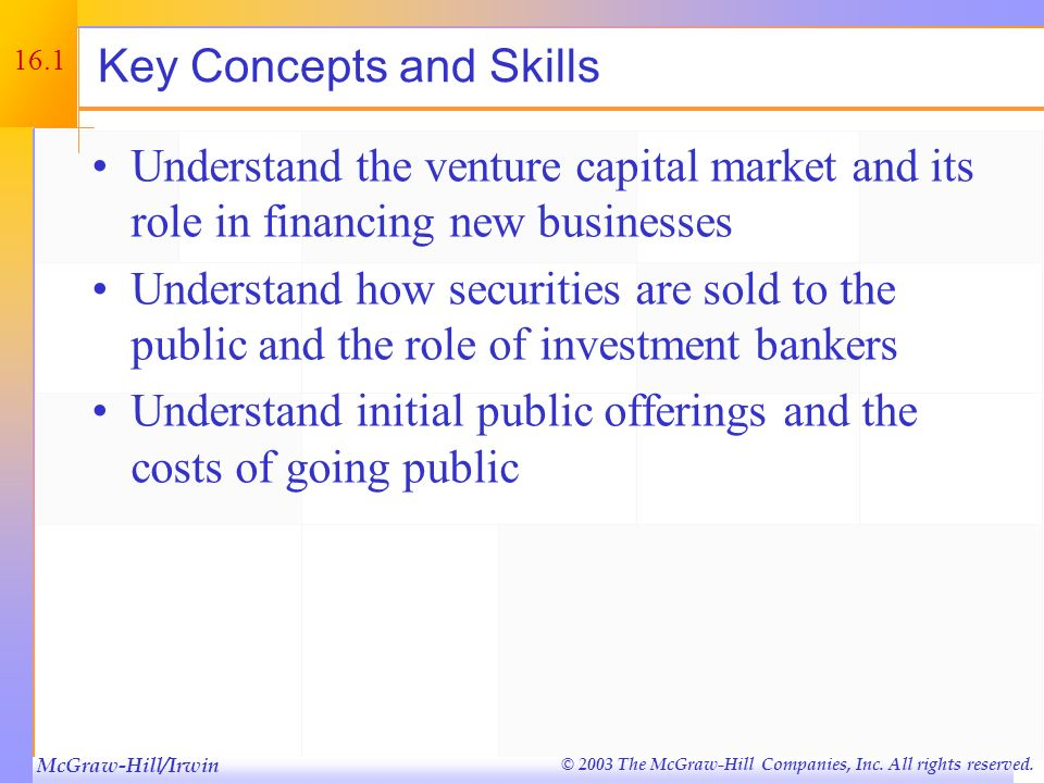 © 2003 The McGraw-Hill Companies, Inc. All rights reserved. Raising Capital Chapter Sixteen