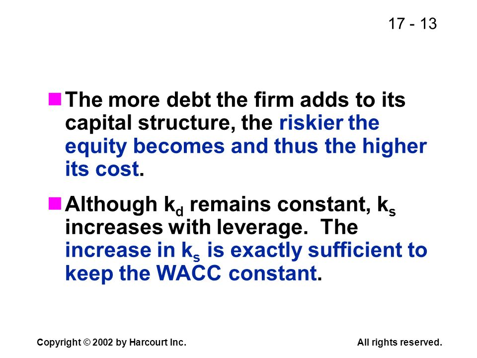 17 - 13 Copyright © 2002 by Harcourt Inc.All rights reserved. The more debt the firm adds to its capital structure, the riskier the equity becomes and