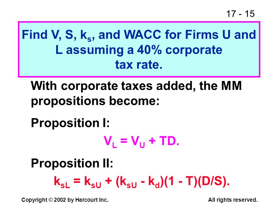 17 - 15 Copyright © 2002 by Harcourt Inc.All rights reserved. Find V, S, k s, and WACC for Firms U and L assuming a 40% corporate tax rate. With corpo