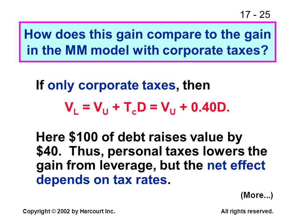 17 - 25 Copyright © 2002 by Harcourt Inc.All rights reserved. How does this gain compare to the gain in the MM model with corporate taxes? If only cor