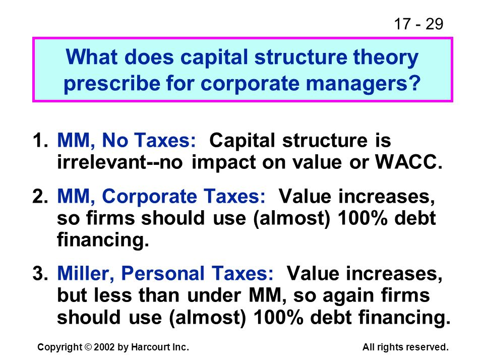 17 - 29 Copyright © 2002 by Harcourt Inc.All rights reserved. What does capital structure theory prescribe for corporate managers? 1.MM, No Taxes: Cap