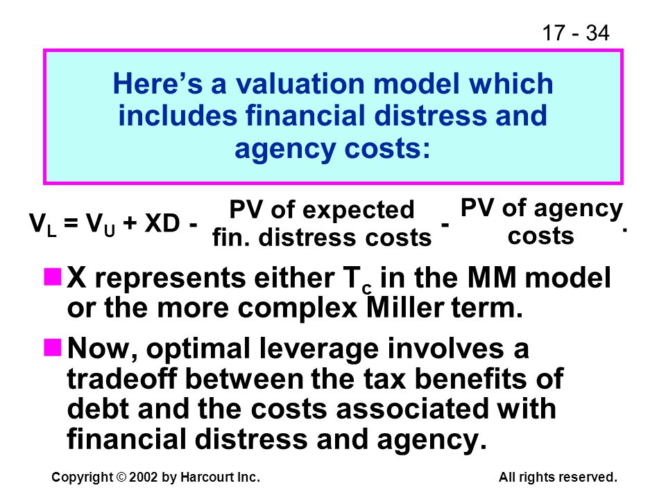 17 - 34 Copyright © 2002 by Harcourt Inc.All rights reserved. Heres a valuation model which includes financial distress and agency costs: X represents
