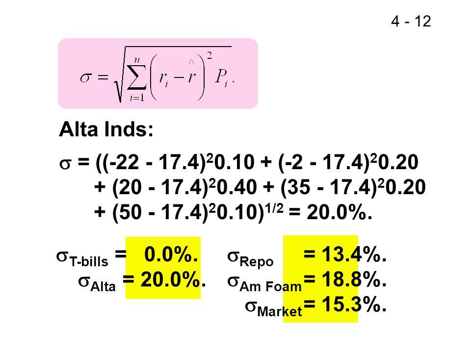 4 - 12 T-bills = 0.0%. Alta = 20.0%. Repo =13.4%. Am Foam =18.8%. Market =15.3%. Alta Inds: = ((-22 - 17.4) 2 0.10 + (-2 - 17.4) 2 0.20 + (20 - 17.4)